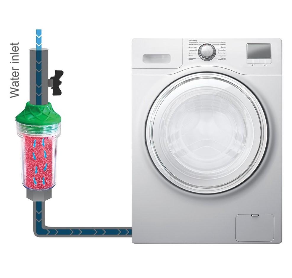 Změkčovač pro pračku